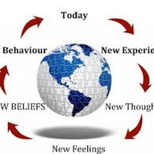 Today - New Experiences - New Thoughts - New Feelings - New Beliefs - New Behaviour